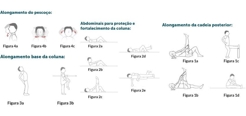Fabuloso Como ter uma coluna mais saudável? - Revista Saúde - Cuiabá/MT BE01